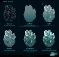Crystal tutorial by Azot2014