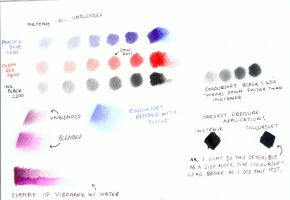 Derwent Inktense VS Colorsoft by Moon-Lilly