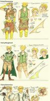 Fairy!Hetalia Character Sheets: PART 2 by edwardsuoh13
