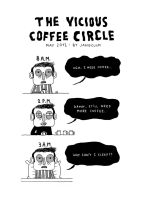 THE VICIOUS COFFEE CIRCLE by laresistance