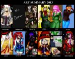 Art Summary 2013 by bymika