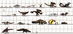 Monster Hunter Video Size by darkewne