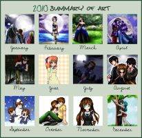 2010 Art Summary by Hero-of-Awesome