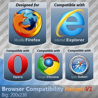 BrowserCompatibilityBadges B1 by Letwin