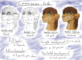 Point Commission Info by Shiloh-Tovah