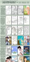 2003-2012 IMPROVEMENT MEME by ooamaimomooo