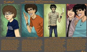 Justin Age Meme by pseudocide335
