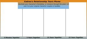 Relationship Years Meme by Xadrea