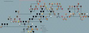 Wolfriders Family tree by oldxer