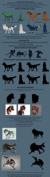 So You Want To Design A Wolf Character ... by Droemar
