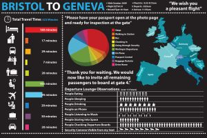 Bristol to Geneva: Infographic by cwaddell