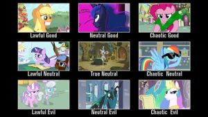 MLP Alignment Chart by AnYPonysFavorites