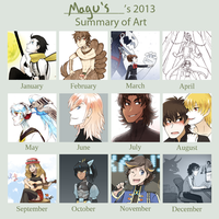 2013 Art Summary by Quilofire