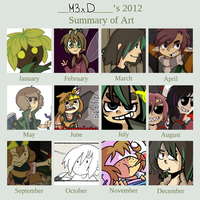 Meme : Art Summary 2012 by M3xD