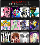 2016 Summary of Art by BloodSoakedCutie