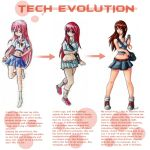 Evolution by elquijote
