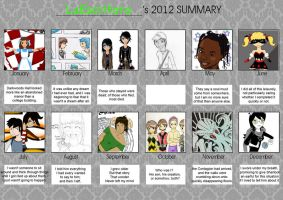 2012 Summary of Art (and Writing!) by LaEscritora
