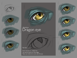 How I Draw a Dragon Eye by Tojo-The-Thief