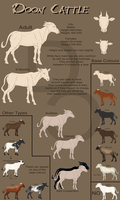 Doon Cattle Breed Sheet by samuRAI-same