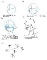 Anthro Head Tutorial - Updated by Tiggstar