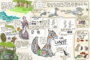 LUNYF / BIOLUMINESCENT THING GUIDE : OPEN SPECIES by Lukia26