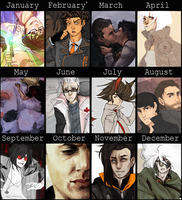 2012 Improvement Meme by aomaoe