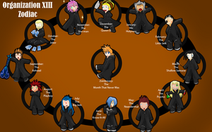 Organization XIII Zodiac EDIT by DokuPRODUCTIONS
