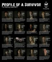 Walking Dead MBTI Chart by MBTI-Characters