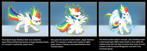 Rainbow Dash Transformations by Neriani