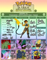 UBF App-5 Years Later.... by Inkblot-Rabbit