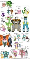 Mission 3 Pokemon Height Chart by Galactic-Rainbow