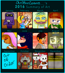 Art Summary: 2016 by ChristianCosmo