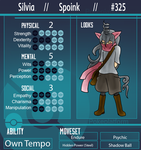 PP - Silvia RPG Sheet by Great-Leo