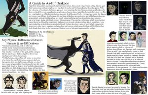A Guide to As-Elf Drakoon by Falcolf