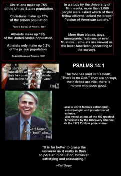 Stats, etc about Atheists by WibSkelDS9