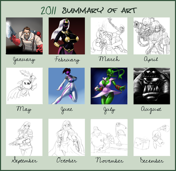 2011 in Review by Marauder6272