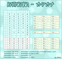 Katakana Chart + Video by Kaoyux