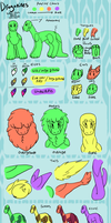 Dragonines Species Ref Guide by bunigator