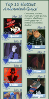 Top Ten Animated Hottest Guys by VotrePoison