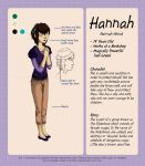 Hannah Wood by apples-ishness