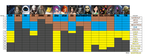 Survivor SciFi vs Fantasy chart by bad-asp