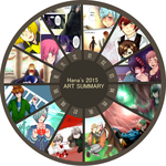 2015 Improvement Meme by Nightmare-Guide