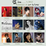 2012 Art Summary by jaerezzed