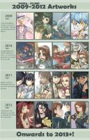 2009-2012 Improvement Meme by pink-hudy