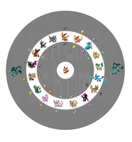 Cachomon's Eeveelutions Evolution Chart by Cachomon