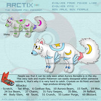 Arctix no 021 by izka197