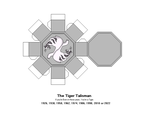 The Tiger Talisman by Gamekirby