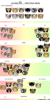 SPECTRUM MEME | All the cats! by rainwolfeh