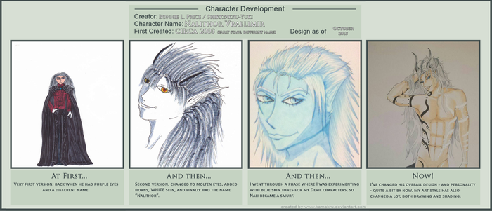 .: Character Progression Meme - Nalithor :. by Bonnie-L-Price