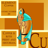 ELEMENT CHARACTER: Copper [Cu] by Reptonic